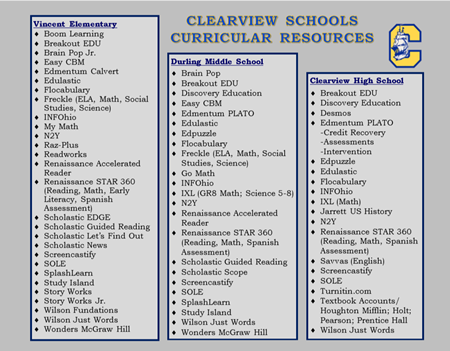 Curricular Resources by School